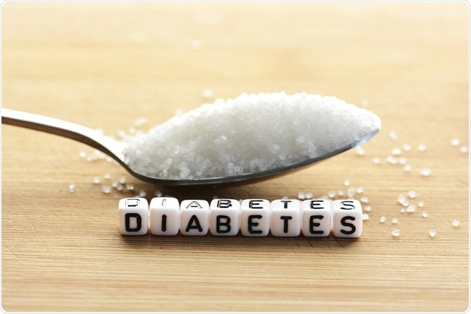 Mastering Diabetes - How to lower your A1c Levels Best Practices
